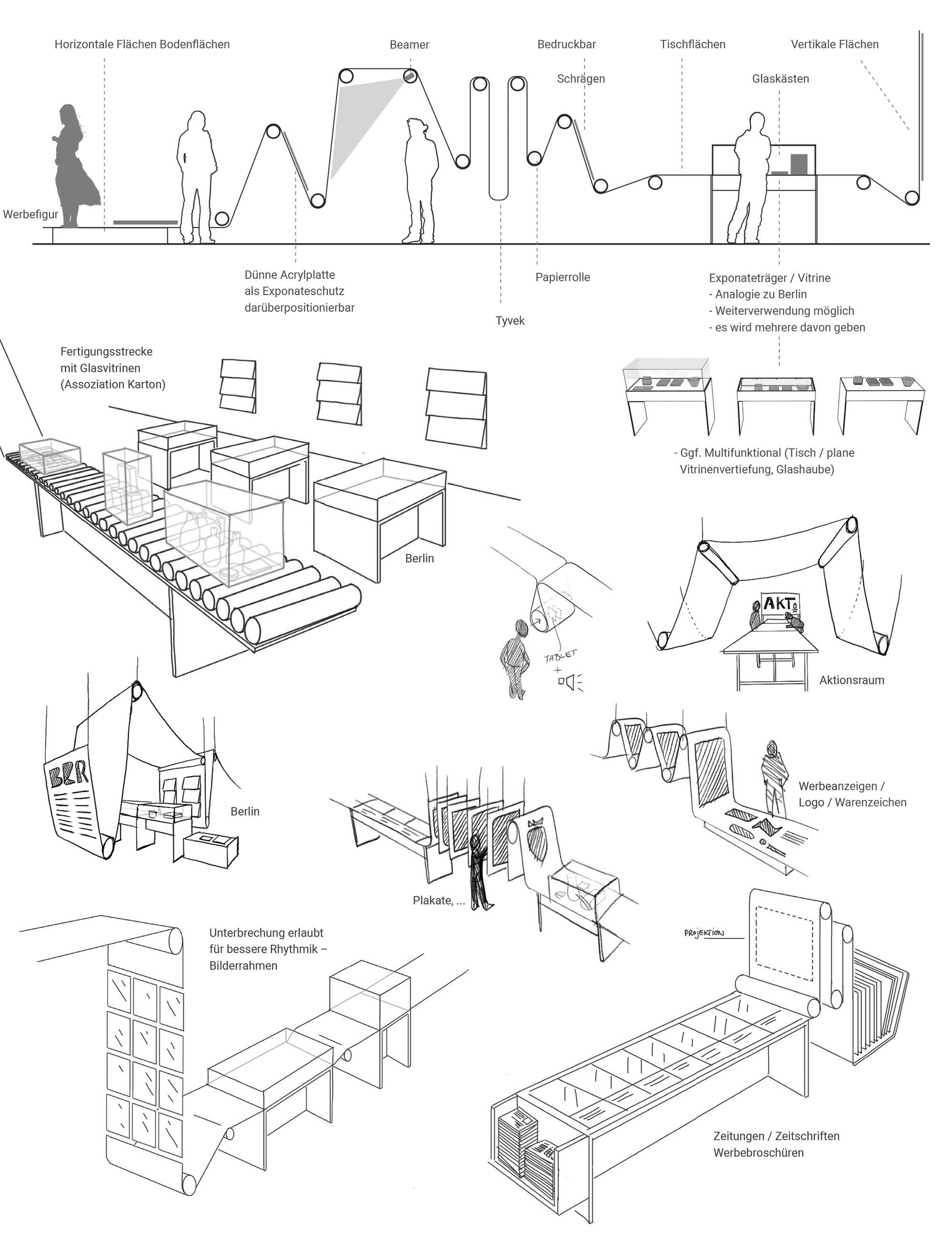 Masse und Klasse / Prozess / Bild: Formikat GbR